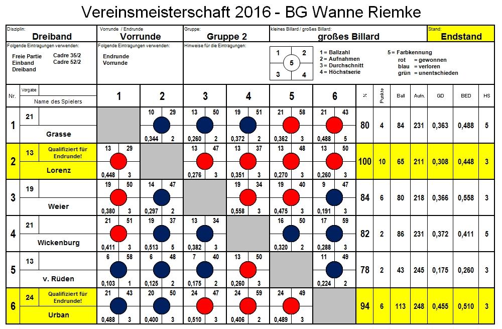 vm-2016-db-gr-gr-2-final