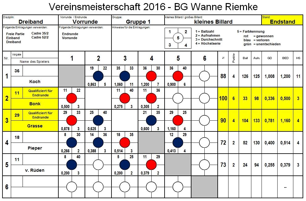 vm-2016-db-kl-gr-1-final