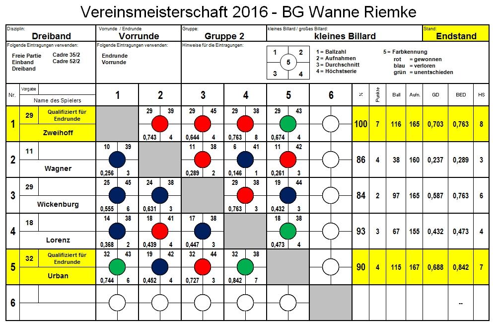 vm-2016-db-kl-gr-2-final