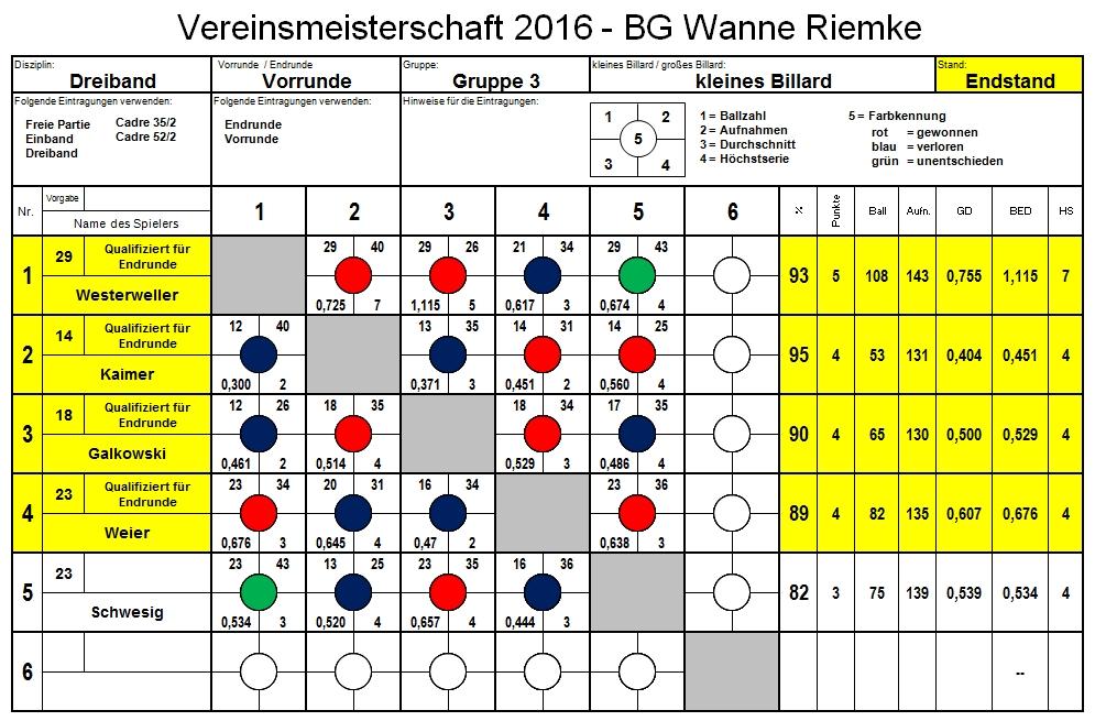 vm-2016-db-kl-gr-3-final