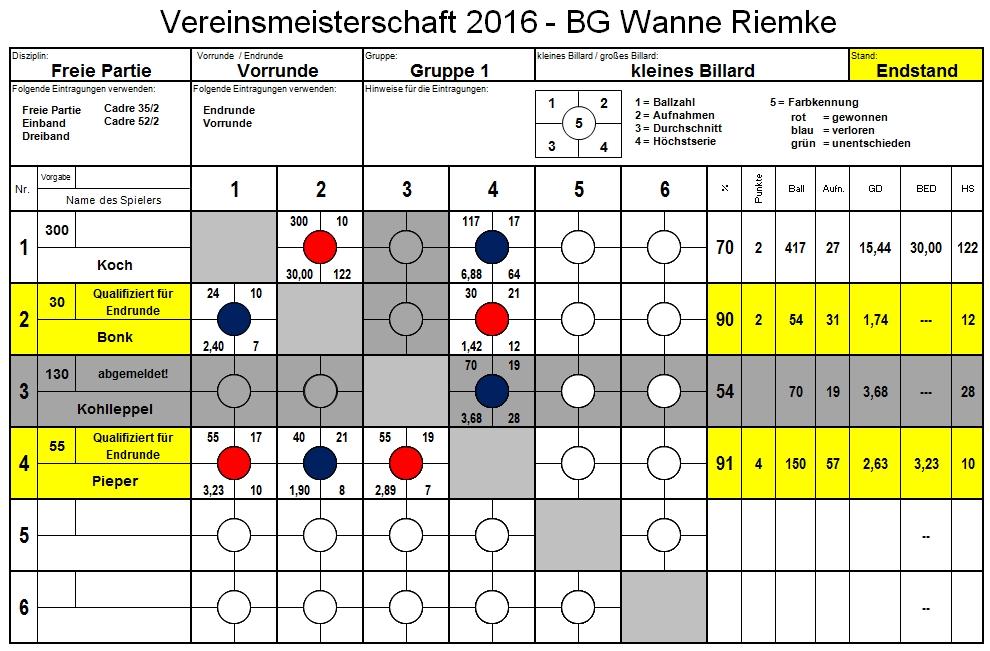 vm-2016-frei-gr-1-final