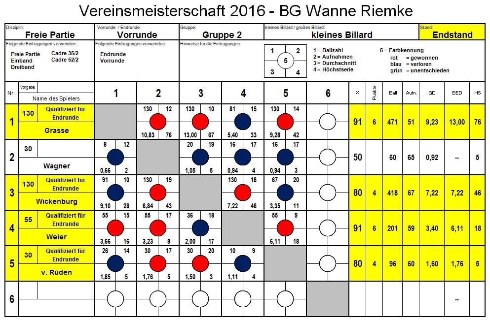 vm-2016-frei-gr-2-final