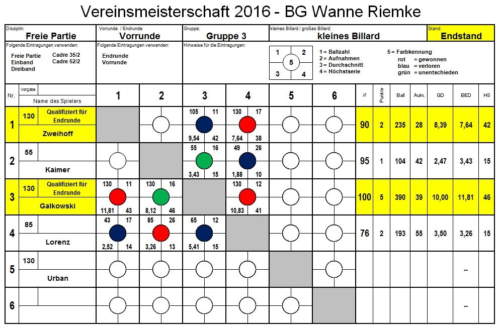 vm-2016-frei-gr-3-final